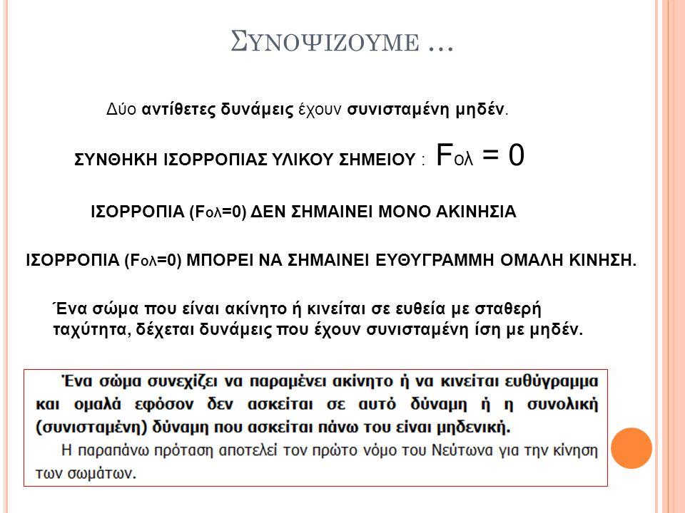 Σ ΥΝΟΨΙΖΟΥΜΕ … ΣΥΝΘΗΚΗ ΙΣΟΡΡΟΠΙΑΣ ΥΛΙΚΟΥ ΣΗΜΕΙΟΥ : F ολ = 0 ΙΣΟΡΡΟΠΙΑ (F ολ =0) ΔΕΝ ΣΗΜΑΙΝΕΙ ΜΟΝΟ ΑΚΙΝΗΣΙΑ ΙΣΟΡΡΟΠΙΑ (F ολ =0) ΜΠΟΡΕΙ ΝΑ ΣΗΜΑΙΝΕΙ ΕΥΘΥ
