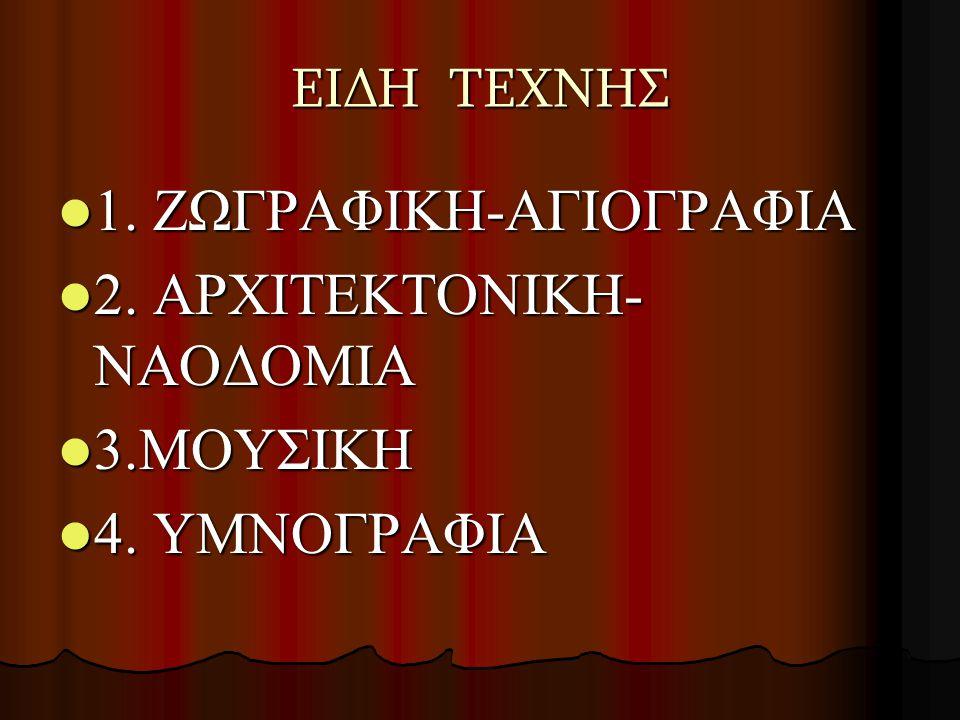 ΕΙΔΗ ΤΕΧΝΗΣ 1. ΖΩΓΡΑΦΙΚΗ-ΑΓΙΟΓΡΑΦΙΑ 1. ΖΩΓΡΑΦΙΚΗ-ΑΓΙΟΓΡΑΦΙΑ 2. ΑΡΧΙΤΕΚΤΟΝΙΚΗ- ΝΑΟΔΟΜΙΑ 2. ΑΡΧΙΤΕΚΤΟΝΙΚΗ- ΝΑΟΔΟΜΙΑ 3.ΜΟΥΣΙΚΗ 3.ΜΟΥΣΙΚΗ 4. ΥΜΝΟΓΡΑΦΙΑ 4.