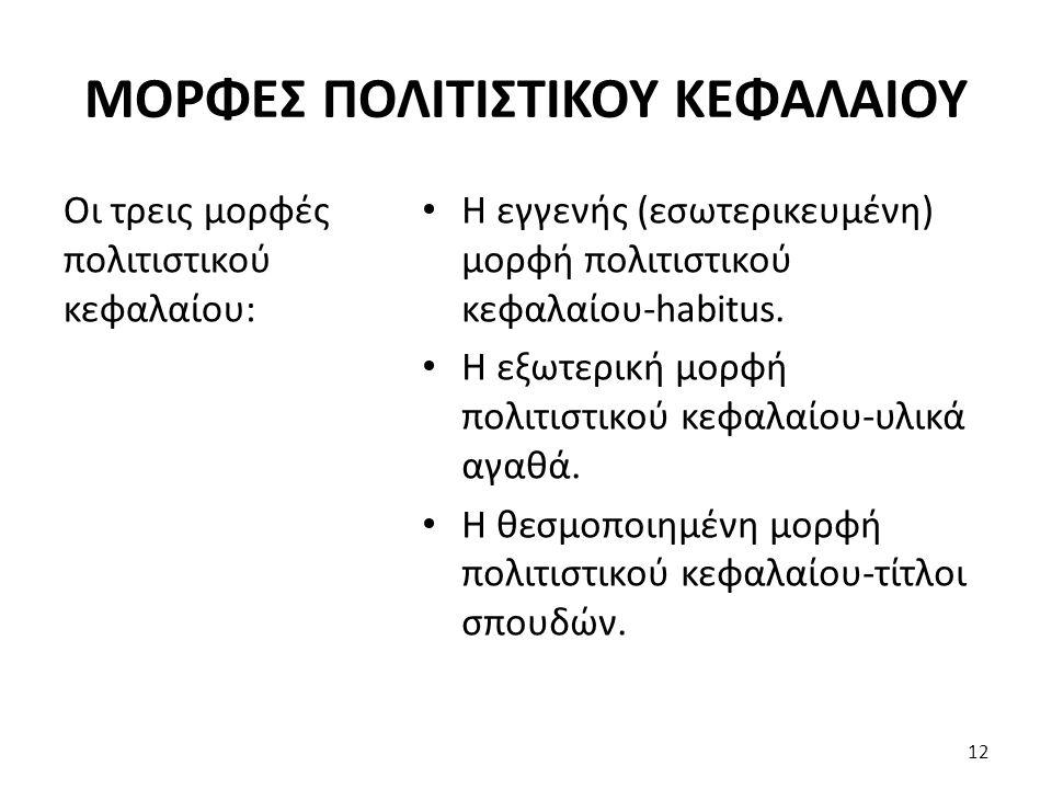 Η εγγενής (εσωτερικευμένη) μορφή πολιτιστικού κεφαλαίου-habitus. Η εξωτερική μορφή πολιτιστικού κεφαλαίου-υλικά αγαθά. Η θεσμοποιημένη μορφή πολιτιστι