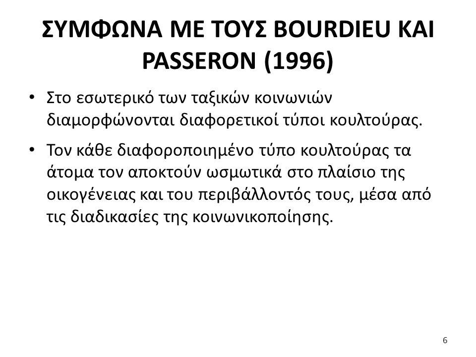 ΣΥΜΦΩΝΑ ΜΕ ΤΟΥΣ BOURDIEU ΚΑΙ PASSERON (1996) Στο εσωτερικό των ταξικών κοινωνιών διαμορφώνονται διαφορετικοί τύποι κουλτούρας.