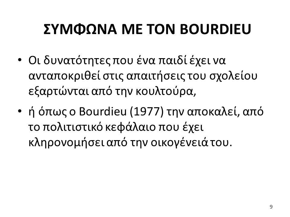 ΣΥΜΦΩΝΑ ΜΕ ΤΟΝ BOURDIEU Οι δυνατότητες που ένα παιδί έχει να ανταποκριθεί στις απαιτήσεις του σχολείου εξαρτώνται από την κουλτούρα, ή όπως ο Bourdieu (1977) την αποκαλεί, από το πολιτιστικό κεφάλαιο που έχει κληρονομήσει από την οικογένειά του.