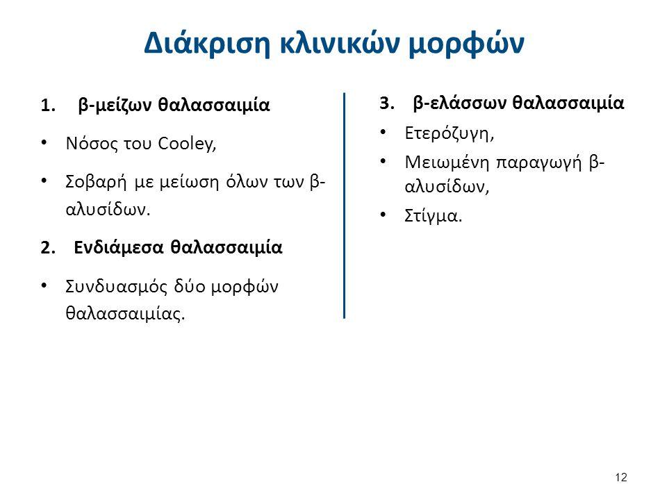 Διάκριση κλινικών μορφών 1.β-μείζων θαλασσαιμία Νόσος του Cooley, Σοβαρή με μείωση όλων των β- αλυσίδων.