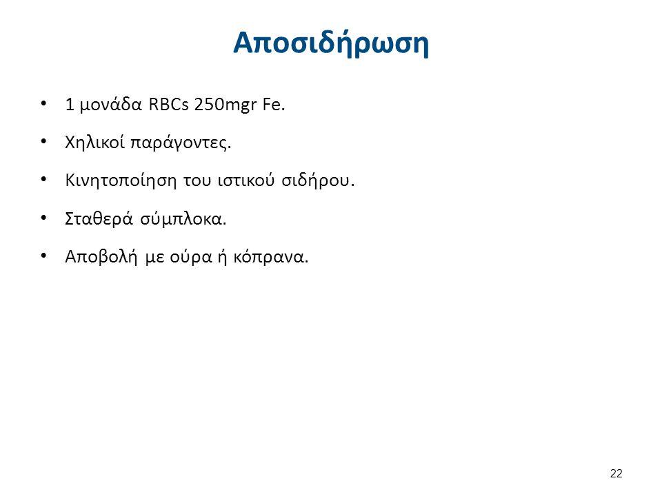 Αποσιδήρωση 1 μονάδα RBCs 250mgr Fe.Χηλικοί παράγοντες.