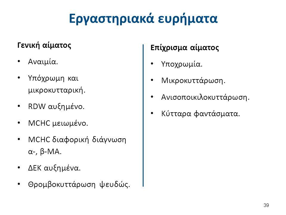 Εργαστηριακά ευρήματα Γενική αίματος Αναιμία.Υπόχρωμη και μικροκυτταρική.