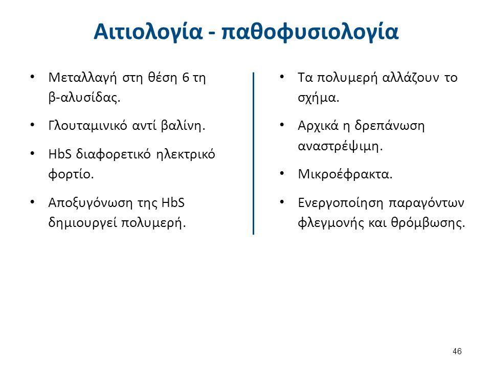 Αιτιολογία - παθοφυσιολογία Μεταλλαγή στη θέση 6 τη β-αλυσίδας.