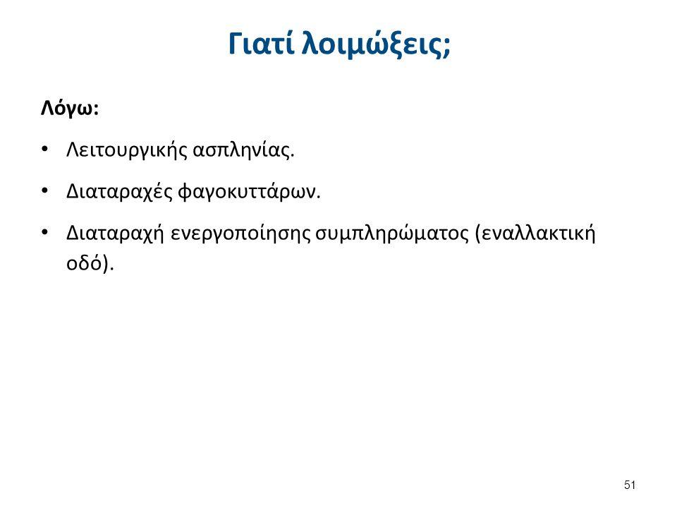 Γιατί λοιμώξεις; Λόγω: Λειτουργικής ασπληνίας.Διαταραχές φαγοκυττάρων.