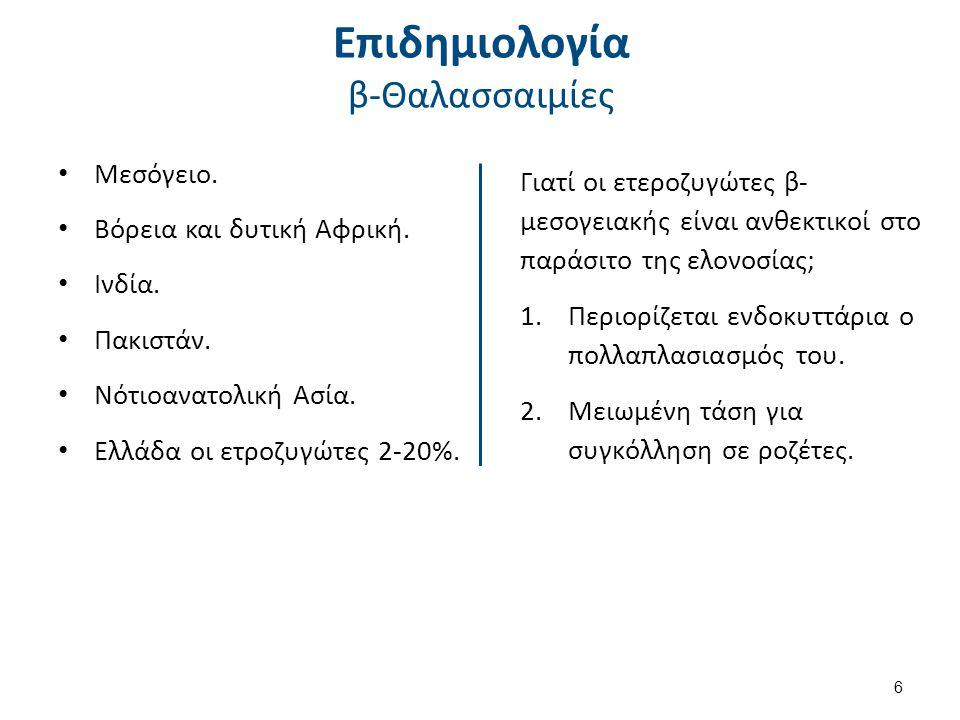 Γιατί οι ετεροζυγώτες β- μεσογειακής είναι ανθεκτικοί στο παράσιτο της ελονοσίας; 1.Περιορίζεται ενδοκυττάρια ο πολλαπλασιασμός του.