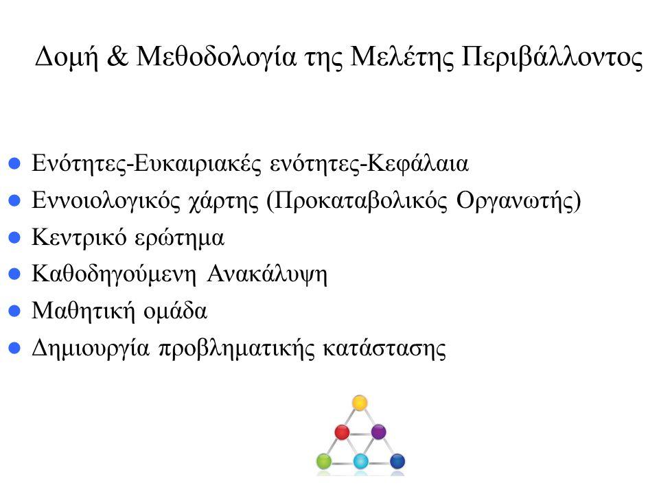 Μελέτη Περιβάλλοντος Προσανατολισμός Ανάδειξη ιδεών Αναδόμηση ιδεών Εφαρμογή 1 2 3 4 Ανασκόπηση 5