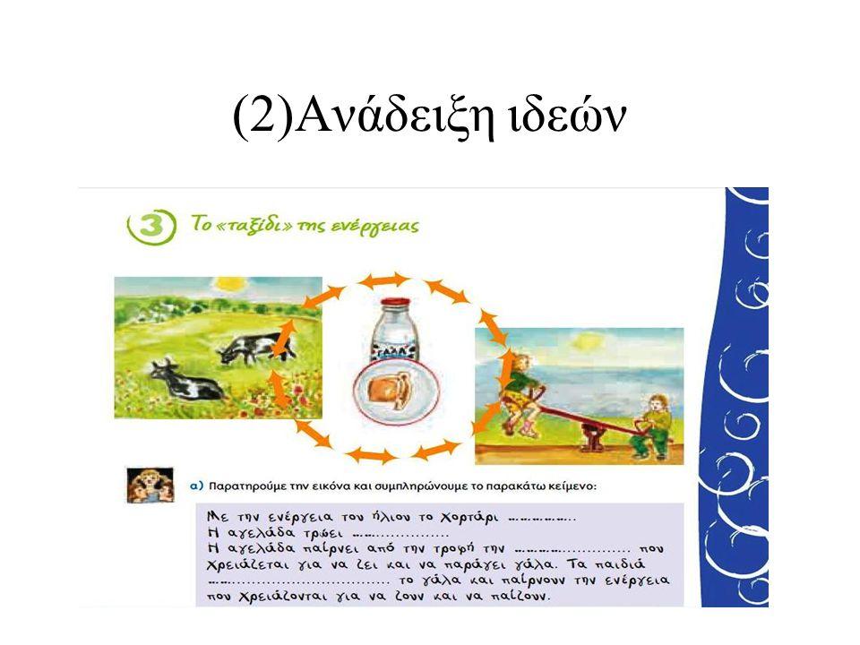 (2)Ανάδειξη ιδεών