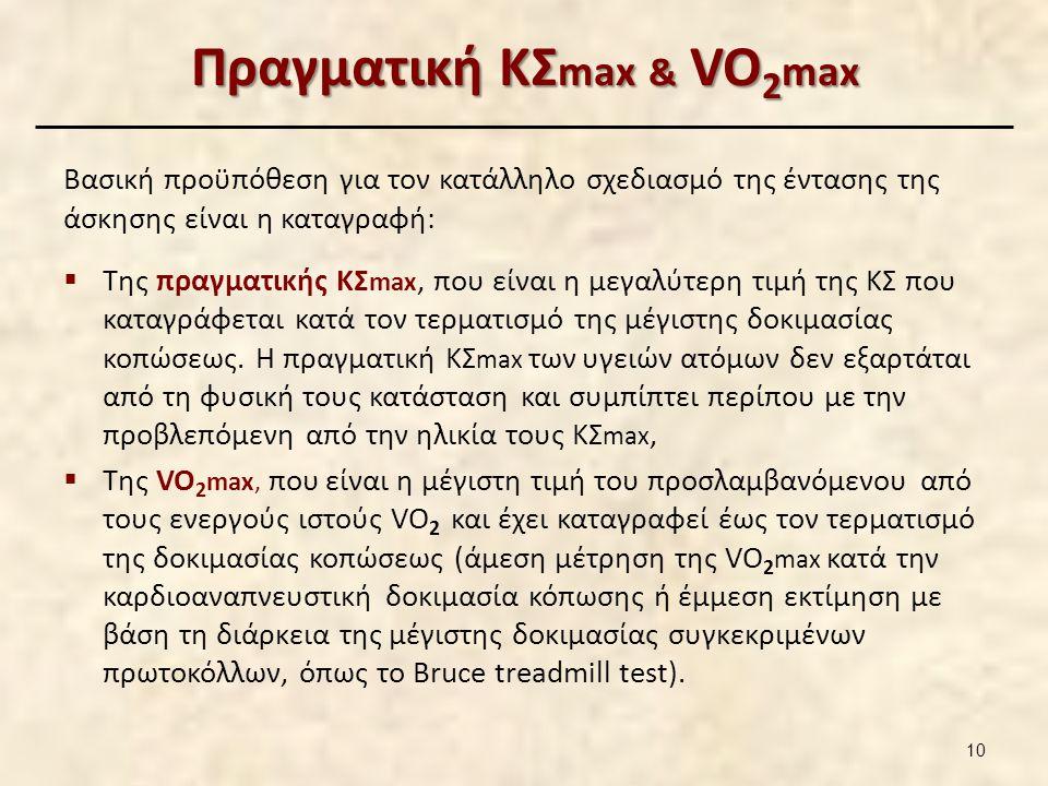 Πραγματική ΚΣ max & VO 2 max Βασική προϋπόθεση για τον κατάλληλο σχεδιασμό της έντασης της άσκησης είναι η καταγραφή:  Tης πραγματικής ΚΣ max, που είναι η μεγαλύτερη τιμή της ΚΣ που καταγράφεται κατά τον τερματισμό της μέγιστης δοκιμασίας κοπώσεως.