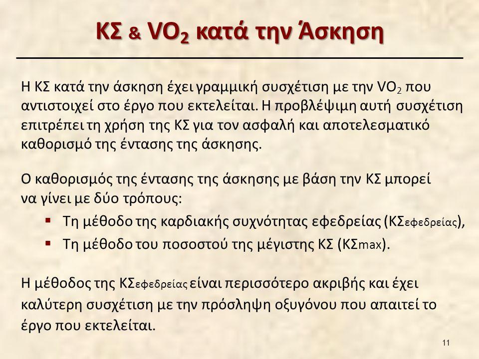 ΚΣ & VO 2 κατά την Άσκηση Η ΚΣ κατά την άσκηση έχει γραμμική συσχέτιση με την VO 2 που αντιστοιχεί στο έργο που εκτελείται.