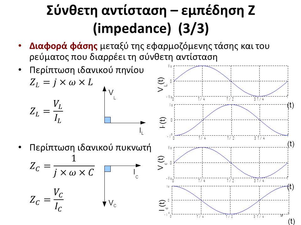 Σύνθετη αντίσταση – εμπέδηση Ζ (impedance) (3/3) 9 VLVL I L V C ICIC