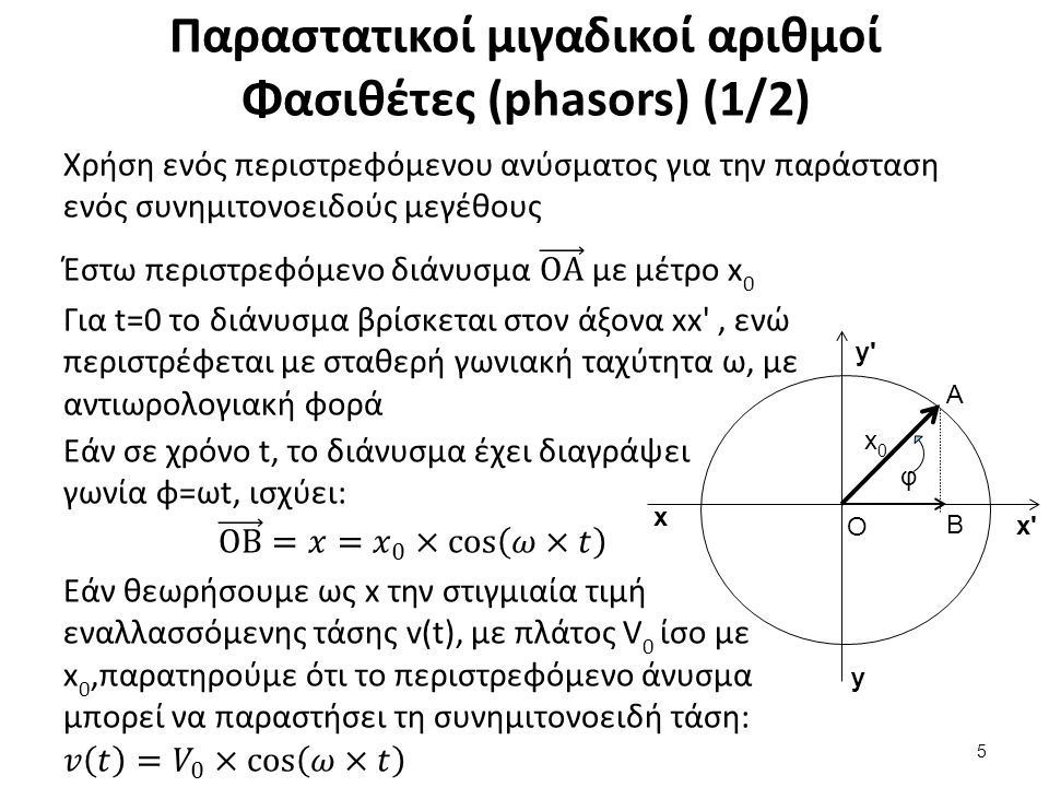 Παραστατικοί μιγαδικοί αριθμοί Φασιθέτες (phasors) (1/2) 5 x x' y y' φ B A O x0x0