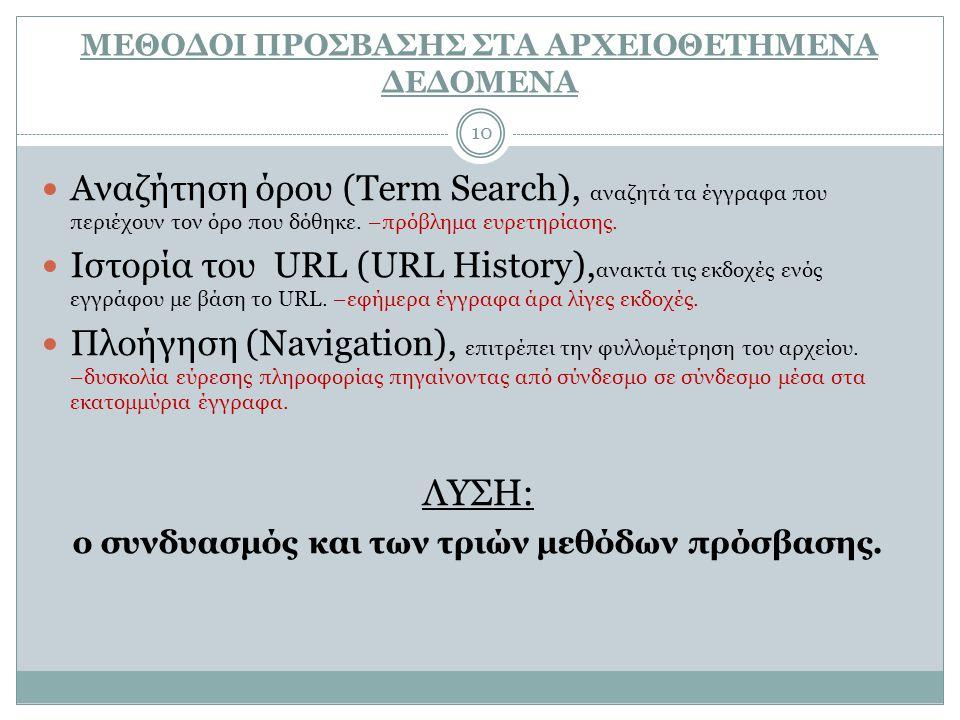 ΜΕΘΟΔΟΙ ΠΡΟΣΒΑΣΗΣ ΣΤΑ ΑΡΧΕΙΟΘΕΤΗΜΕΝΑ ΔΕΔΟΜΕΝΑ Αναζήτηση όρου (Term Search), αναζητά τα έγγραφα που περιέχουν τον όρο που δόθηκε.