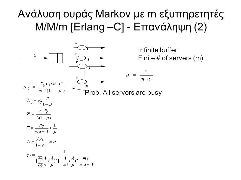 ΣΥΣΤΗΜΑΤΑ ΑΝΑΜΟΝΗΣ Επανάληψη (3) –M/M/m/m (m εξυπηρετητές, χωρητικότητα m) Erlang – B Μοντέλο τηλεφωνικού κέντρου με μέσο ρυθμό κλήσεων λ (Poisson), εκθετική διάρκεια τηλεφωνήματος, μέσος χρόνος 1/μ, m γραμμές και απώλειες χωρίς επανάκληση (redial) ρ = λ/μ (Erlangs) P bl = P m = (ρ m /m!) / (1 + ρ + ρ 2 /2+ ρ 3 /3.