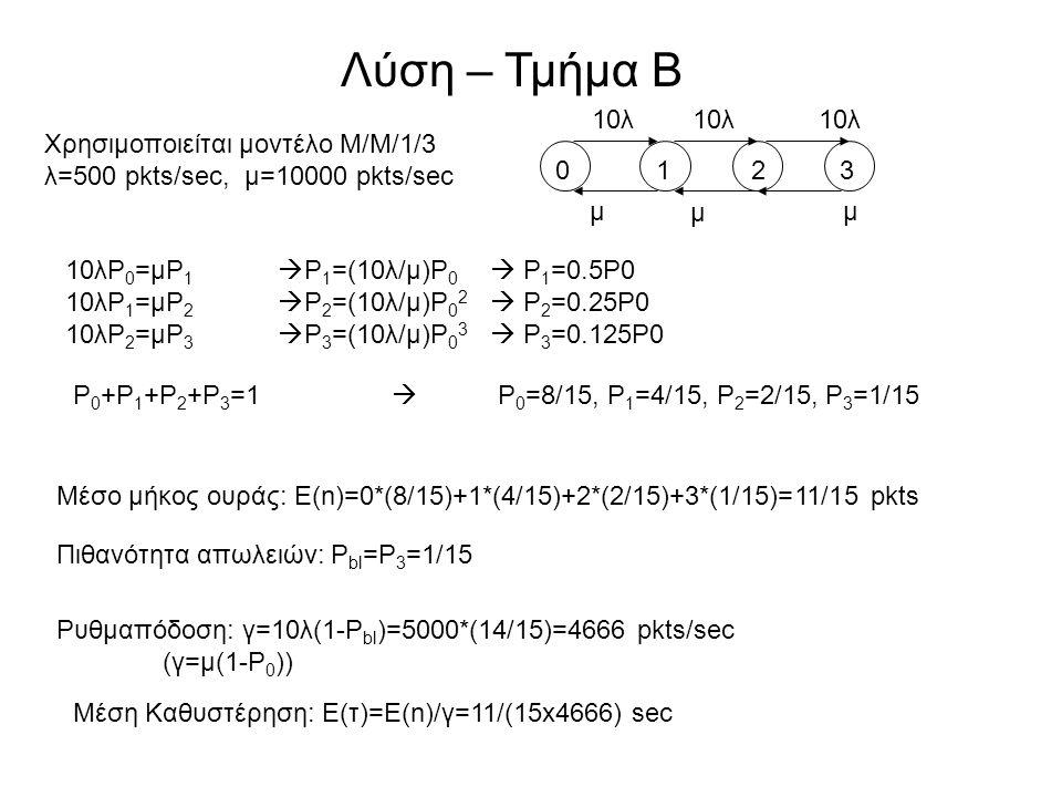 Λύση – Τμήμα Β 10λ μ μ μ 0 12 3 Χρησιμοποιείται μοντέλο Μ/Μ/1/3 λ=500 pkts/sec, μ=10000 pkts/sec 10λP 0 =μP 1  P 1 =(10λ/μ)P 0  P 1 =0.5P0 10λP 1 =μP 2  P 2 =(10λ/μ)P 0 2  P 2 =0.25P0 10λP 2 =μP 3  P 3 =(10λ/μ)P 0 3  P 3 =0.125P0 P 0 +P 1 +P 2 +P 3 =1  P 0 =8/15, P 1 =4/15, P 2 =2/15, P 3 =1/15 Ρυθμαπόδοση: γ=10λ(1-P bl )=5000*(14/15)=4666 pkts/sec (γ=μ(1-P 0 )) Μέσο μήκος ουράς: E(n)=0*(8/15)+1*(4/15)+2*(2/15)+3*(1/15)=11/15 pkts Πιθανότητα απωλειών: P bl =P 3 =1/15 Μέση Καθυστέρηση: E(τ)=E(n)/γ=11/(15x4666) sec