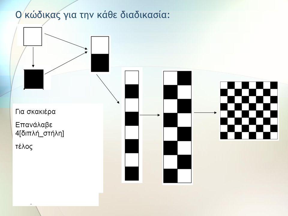 Ο κώδικας για την κάθε διαδικασία: Για τετράγωνο Επανάλαβε 4[μπ 30 δε 90] τέλος Για μαύρο_τετράγωνο τετράγωνο στα δε 45 μπ 15 γέμισε πι 15 αρ 45 τέλος Για τούβλο μαύρο_τετράγωνο μπ 30 τετράγωνο μπ 30 τέλος Για στήλη επανάλαβε 4[τούβλο] τέλος Για διπλή_στήλη στήλη δε 90 μπ 60 δε 90 στήλη δε 180 τέλος Για σκακιέρα Επανάλαβε 4[διπλή_στήλη] τέλος