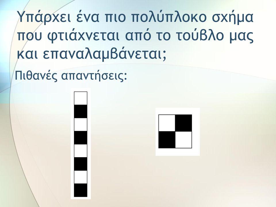 Υπάρχει ένα πιο πολύπλοκο σχήμα που φτιάχνεται από το τούβλο μας και επαναλαμβάνεται; Πιθανές απαντήσεις:
