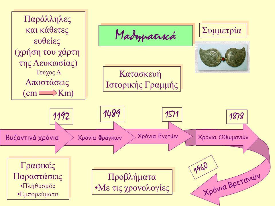 Μαθηματικά Προβλήματα Με τις χρονολογίες Προβλήματα Με τις χρονολογίες Συμμετρία Παράλληλες και κάθετες ευθείες (χρήση του χάρτη της Λευκωσίας) Τεύχος