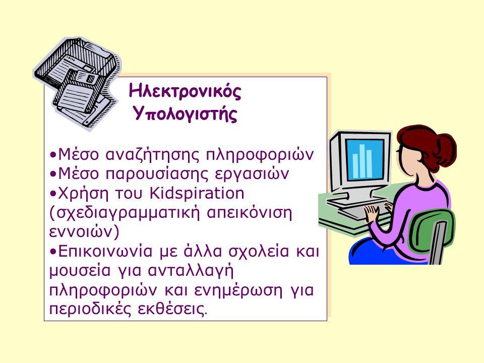 Ηλεκτρονικός Υπολογιστής Μέσο αναζήτησης πληροφοριών Μέσο παρουσίασης εργασιών Χρήση του Kidspiration (σχεδιαγραμματική απεικόνιση εννοιών) Επικοινωνία με άλλα σχολεία και μουσεία για ανταλλαγή πληροφοριών και ενημέρωση για περιοδικές εκθέσεις.