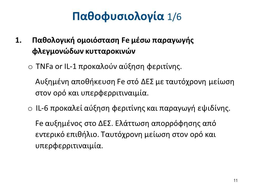 Παθοφυσιολογία 1/6 1.Παθολογική ομοιόσταση Fe μέσω παραγωγής φλεγμονώδων κυτταροκινών o TNFa or IL-1 προκαλούν αύξηση φεριτίνης. Αυξημένη αποθήκευση F