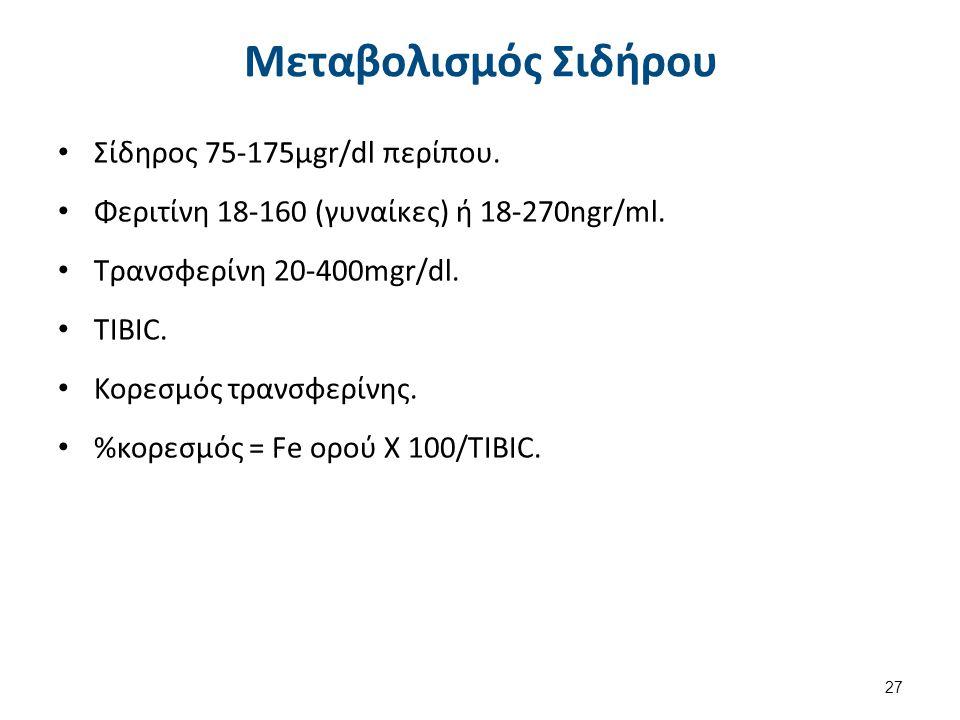 Μεταβολισμός Σιδήρου Σίδηρος 75-175μgr/dl περίπου. Φεριτίνη 18-160 (γυναίκες) ή 18-270ngr/ml. Τρανσφερίνη 20-400mgr/dl. ΤΙBIC. Κορεσμός τρανσφερίνης.