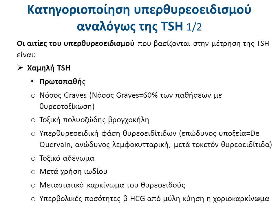 Κατηγοριοποίηση υπερθυρεοειδισμού αναλόγως της TSH 1/2 Οι αιτίες του υπερθυρεοειδισμού που βασίζονται στην μέτρηση της TSH είναι:  Χαμηλή TSH Πρωτοπαθής o Νόσος Graves (Νόσος Graves=60% των παθήσεων με θυρεοτοξίκωση) o Τοξική πολυοζώδης βρογχοκήλη o Υπερθυρεοειδική φάση θυρεοειδίτιδων (επώδυνος υποξεία=De Quervain, ανώδυνος λεμφοκυτταρική, μετά τοκετόν θυρεοειδίτιδα) o Τοξικό αδένωμα o Μετά χρήση ιωδίου o Μεταστατικό καρκίνωμα του θυρεοειδούς o Υπερβολικές ποσότητες β-HCG από μύλη κύηση η χοριοκαρκίνωμα 31
