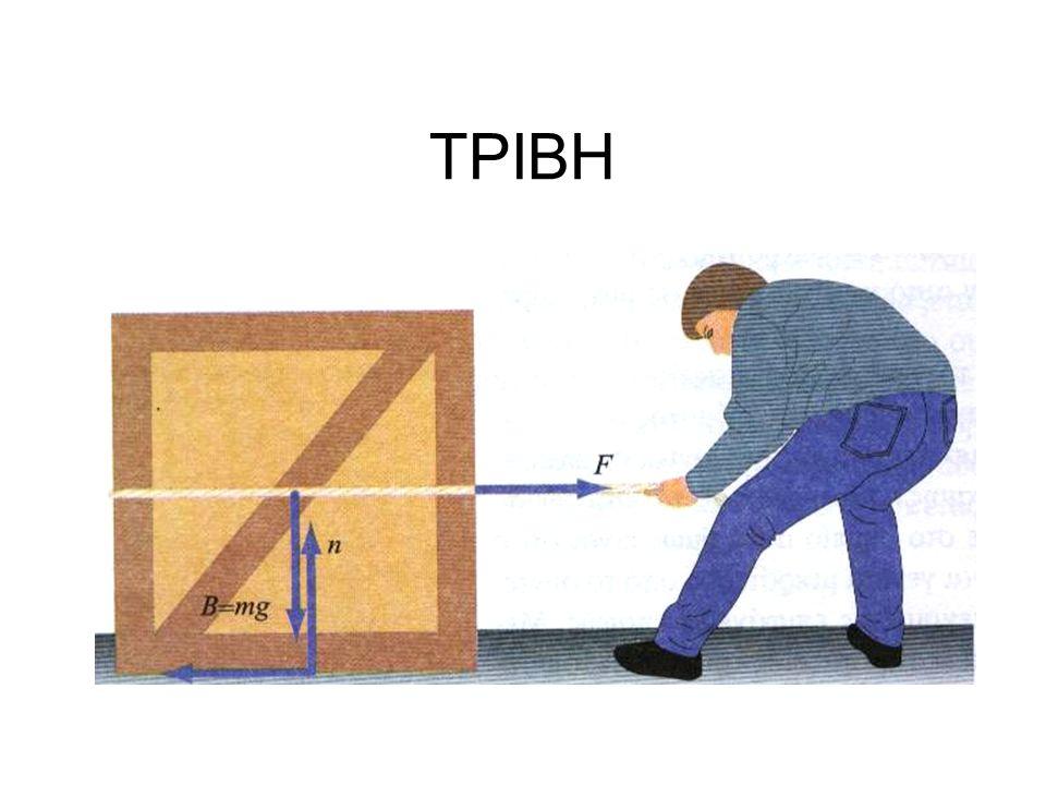 Ορισμός Τριβή ονομάζεται η δύναμη, η οποία αντιστέκεται στην κίνηση ενός σώματος πάνω σε ένα άλλο με το οποίο έρχεται σε επαφή.