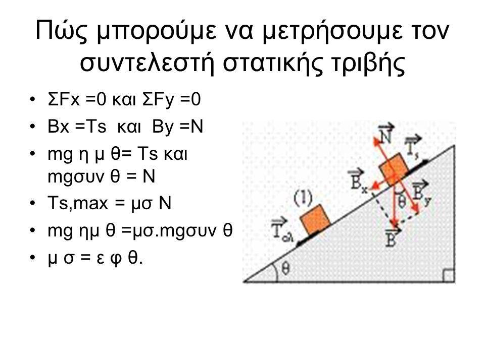 Πώς μπορούμε να μετρήσουμε τον συντελεστή στατικής τριβής ΣFx =0 και ΣFy =0 Bx =Ts και Βy =N mg η μ θ= Τs και mgσυν θ = Ν Ts,max = μσ Ν mg ημ θ =μσ.mg