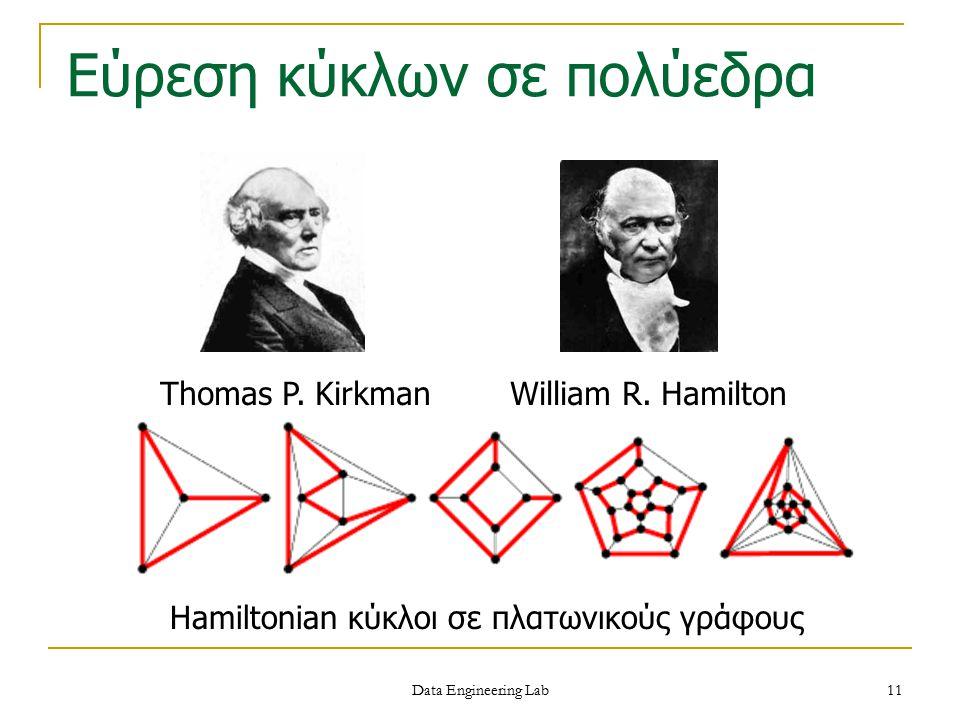 Thomas P. Kirkman William R. Hamilton Hamiltonian κύκλοι σε πλατωνικούς γράφους Εύρεση κύκλων σε πολύεδρα Data Engineering Lab 11