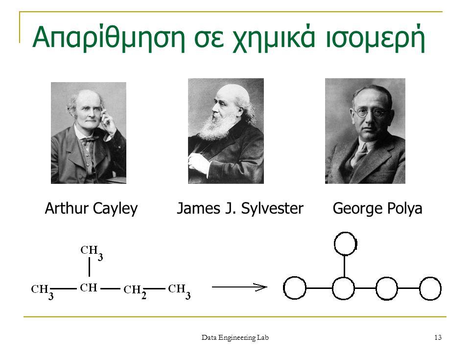 Arthur Cayley James J. Sylvester George Polya Απαρίθμηση σε χημικά ισομερή Data Engineering Lab 13