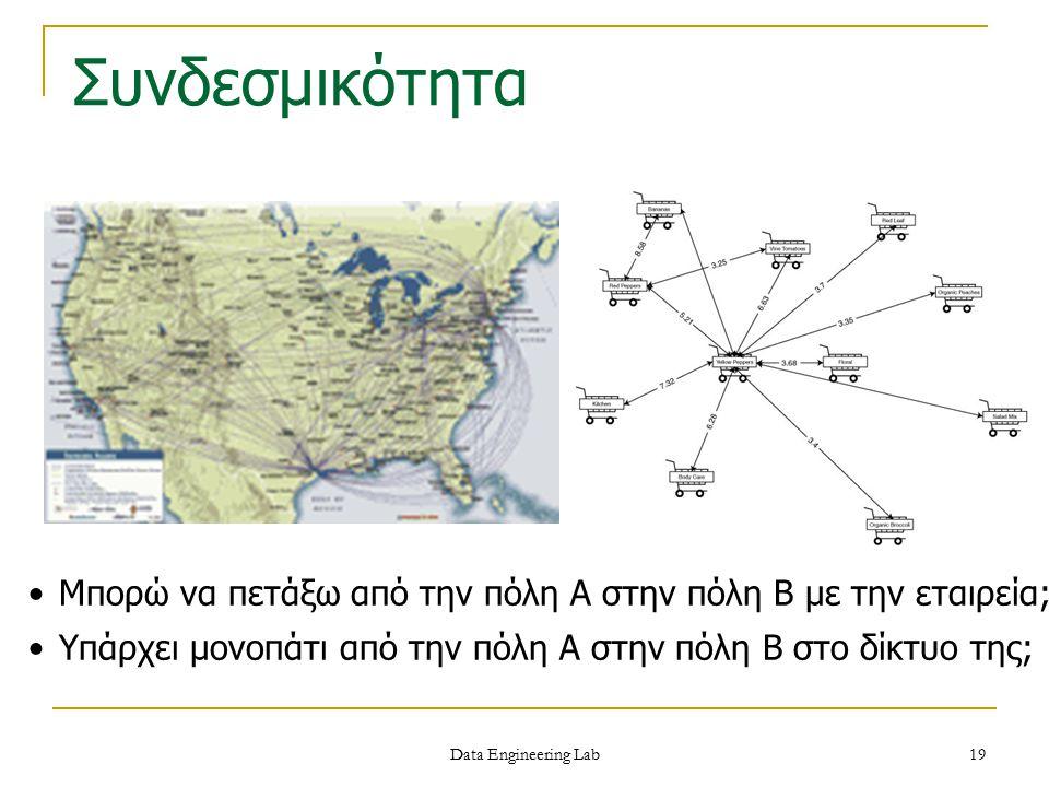 Data Engineering Lab Συνδεσμικότητα Μπορώ να πετάξω από την πόλη Α στην πόλη Β με την εταιρεία; Υπάρχει μονοπάτι από την πόλη Α στην πόλη Β στο δίκτυο
