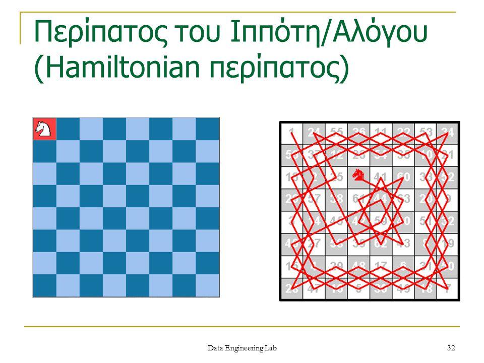 Data Engineering Lab Περίπατος του Ιππότη/Αλόγου (Hamiltonian περίπατος) 32