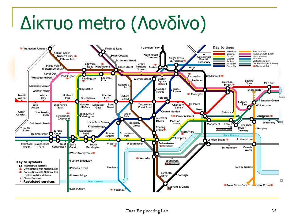 Δίκτυο metro (Λονδίνο) Data Engineering Lab 35
