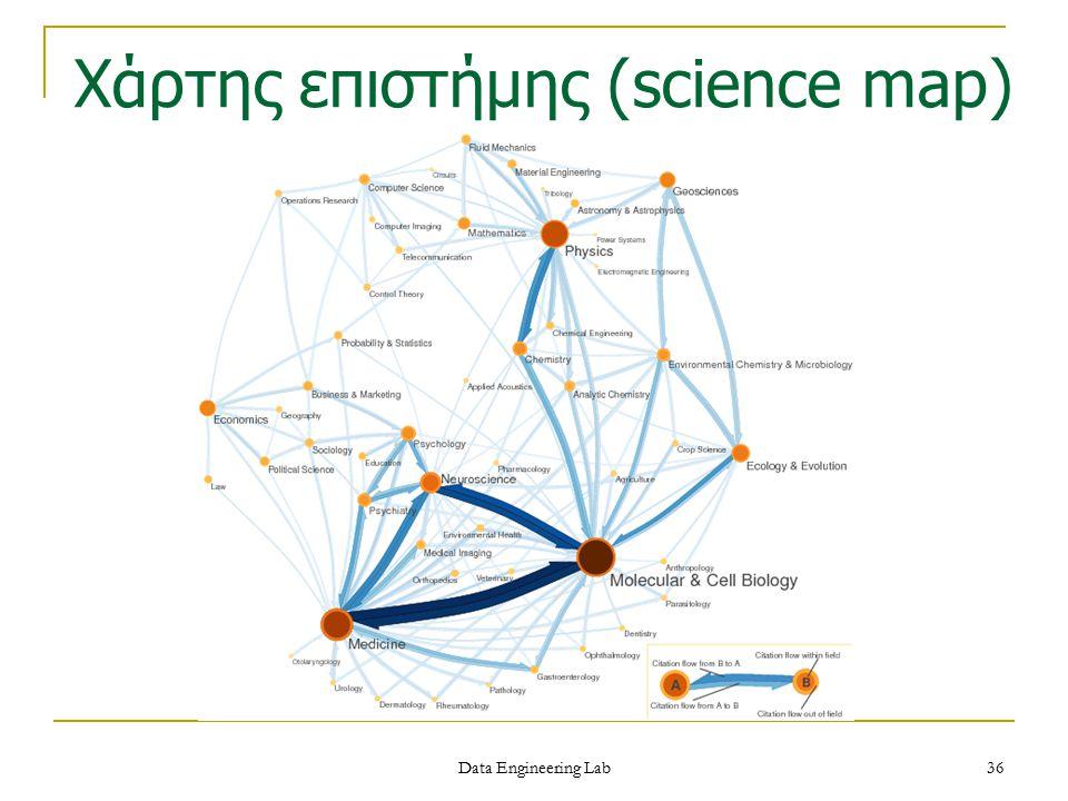 Data Engineering Lab Χάρτης επιστήμης (science map) 36