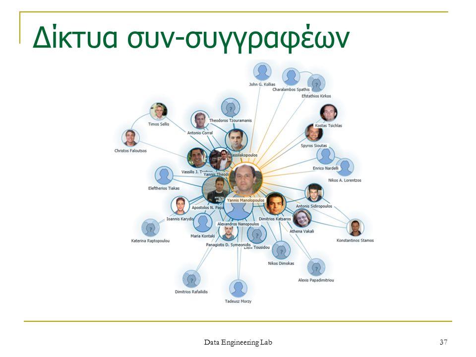 Δίκτυα συν-συγγραφέων Data Engineering Lab 37