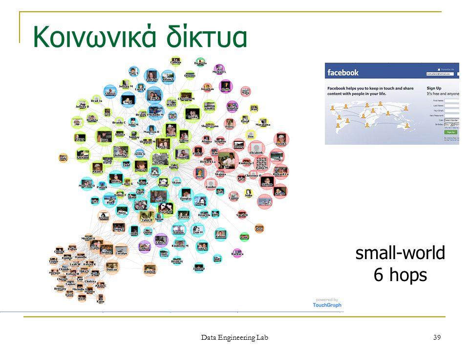Data Engineering Lab Κοινωνικά δίκτυα small-world 6 hops 39