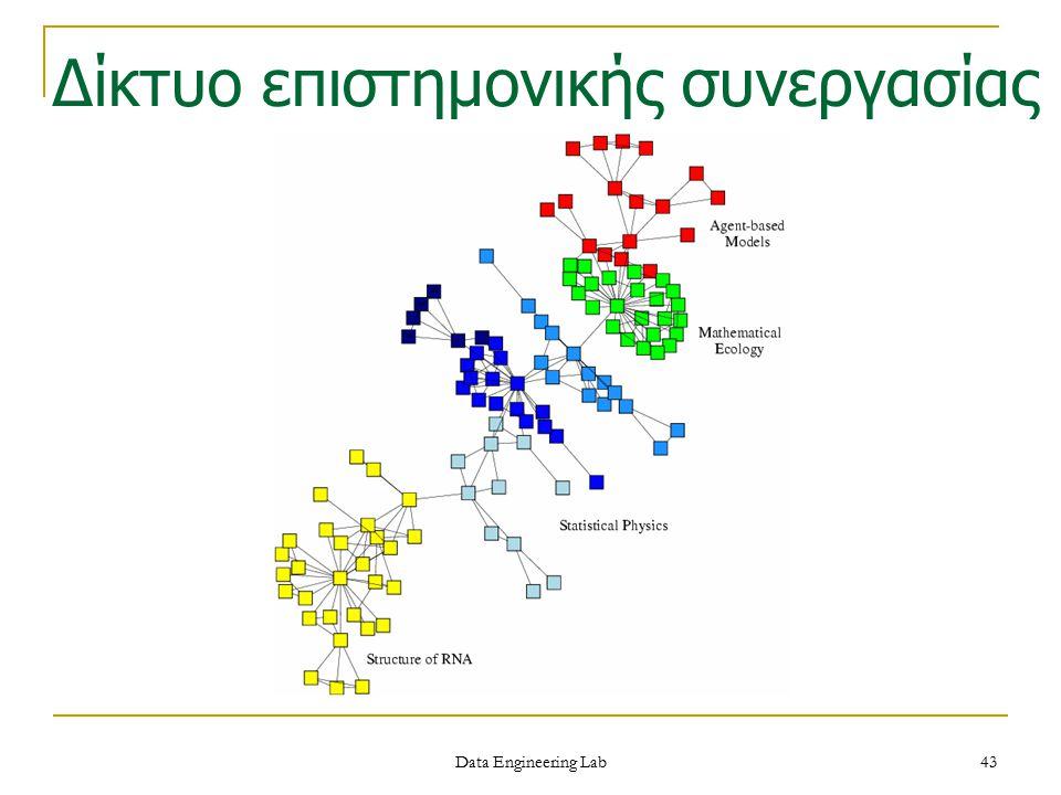 Δίκτυο επιστημονικής συνεργασίας Data Engineering Lab 43