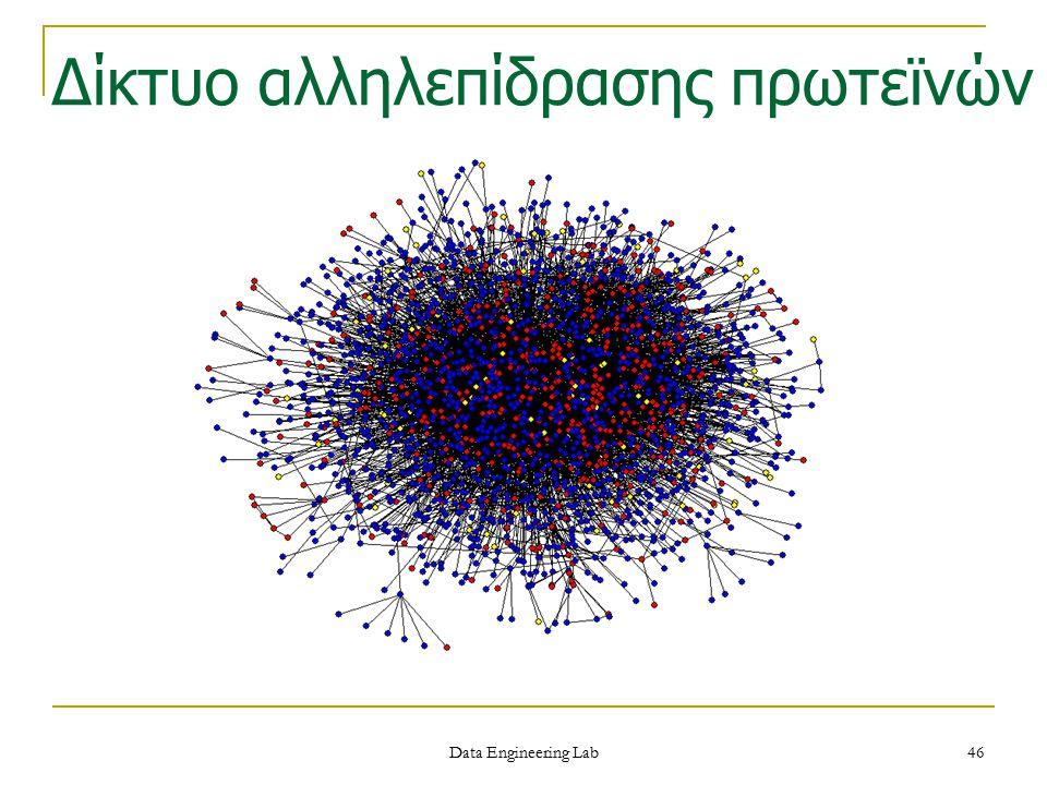 Δίκτυο αλληλεπίδρασης πρωτεϊνών Data Engineering Lab 46