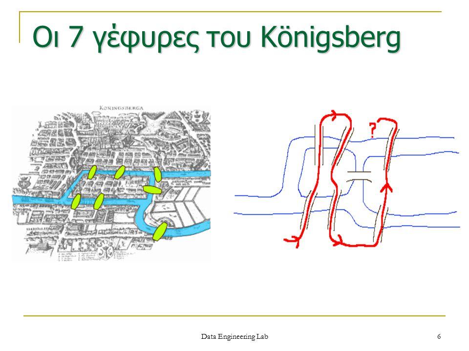 Οι 7 γέφυρες του Königsberg 6