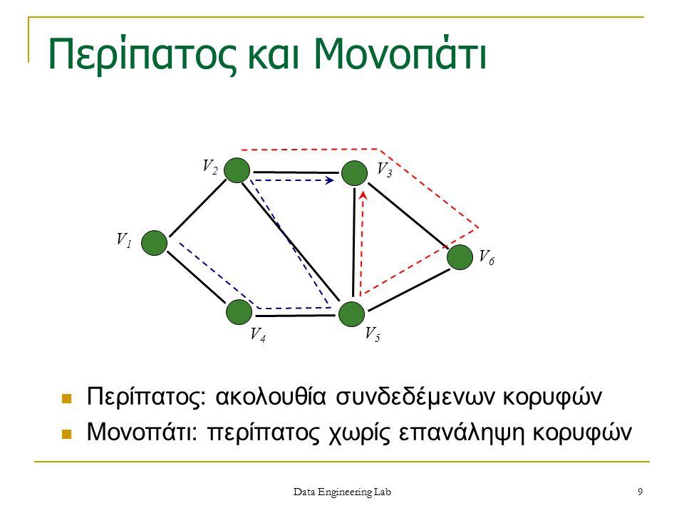 Data Engineering Lab Περίπατος και Μονοπάτι Περίπατος: ακολουθία συνδεδέμενων κορυφών Μονοπάτι: περίπατος χωρίς επανάληψη κορυφών V5V5 V4V4 V3V3 V2V2
