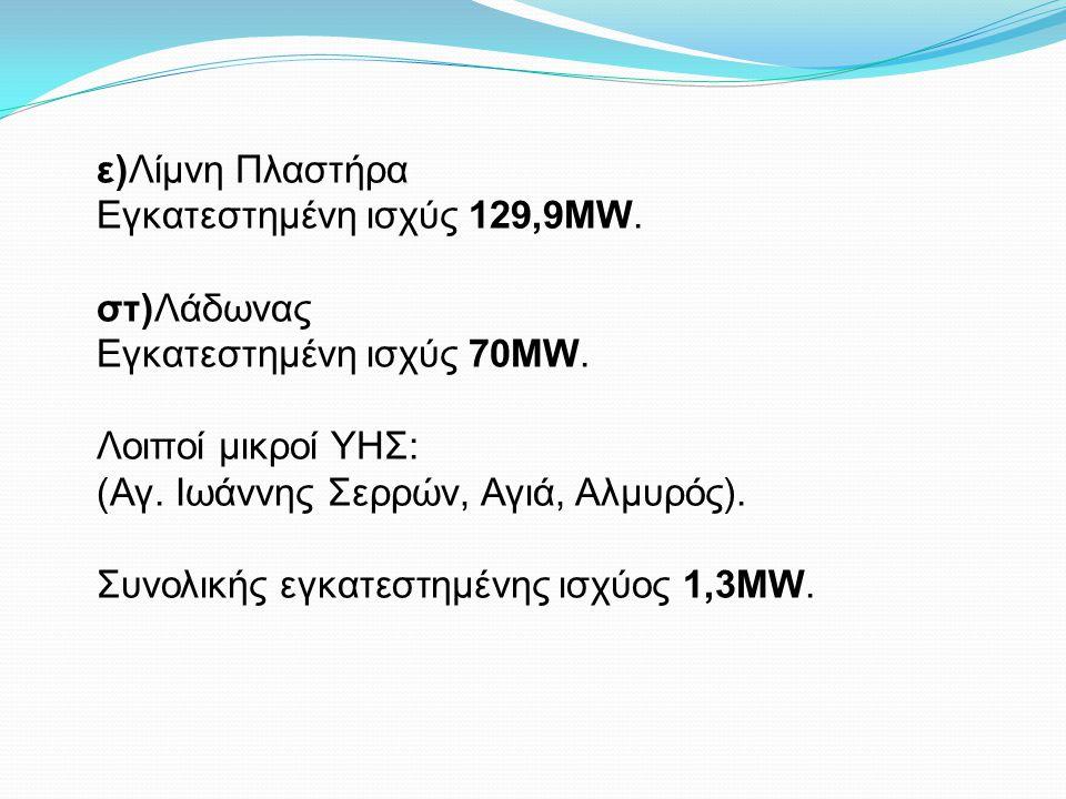 Η Υδροηλεκτρική Ισχύς σήμερα των 3.060MW καλύπτει το 28% της συνολικής εγκατεστημένης ισχύος των Συμβατικών Σταθμών η οποία ανέρχεται σε 11.079MW.