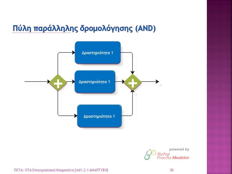 30 ΠΕΤΑ: ΟΤΑ Επιχειρησιακή Νοημοσύνη [Ad1.2.1 ΑΝΑΠΤΥΞΗ] Δραστηριότητα 1 + + + +