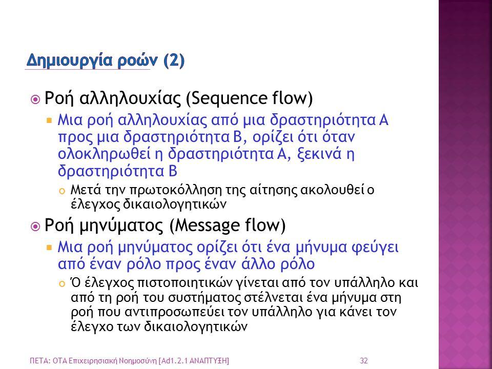  Ροή αλληλουχίας (Sequence flow)  Μια ροή αλληλουχίας από μια δραστηριότητα Α προς μια δραστηριότητα Β, ορίζει ότι όταν ολοκληρωθεί η δραστηριότητα Α, ξεκινά η δραστηριότητα Β Μετά την πρωτοκόλληση της αίτησης ακολουθεί ο έλεγχος δικαιολογητικών  Ροή μηνύματος (Message flow)  Μια ροή μηνύματος ορίζει ότι ένα μήνυμα φεύγει από έναν ρόλο προς έναν άλλο ρόλο Ό έλεγχος πιστοποιητικών γίνεται από τον υπάλληλο και από τη ροή του συστήματος στέλνεται ένα μήνυμα στη ροή που αντιπροσωπεύει τον υπάλληλο για κάνει τον έλεγχο των δικαιολογητικών 32 ΠΕΤΑ: ΟΤΑ Επιχειρησιακή Νοημοσύνη [Ad1.2.1 ΑΝΑΠΤΥΞΗ]