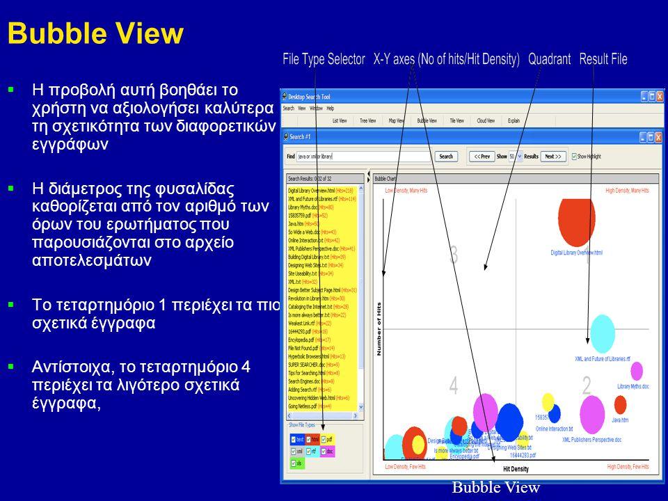 11 Bubble View  Η προβολή αυτή βοηθάει το χρήστη να αξιολογήσει καλύτερα τη σχετικότητα των διαφορετικών εγγράφων  Η διάμετρος της φυσαλίδας καθορίζεται από τον αριθμό των όρων του ερωτήματος που παρουσιάζονται στο αρχείο αποτελεσμάτων  Το τεταρτημόριο 1 περιέχει τα πιο σχετικά έγγραφα  Αντίστοιχα, το τεταρτημόριο 4 περιέχει τα λιγότερο σχετικά έγγραφα, Bubble View
