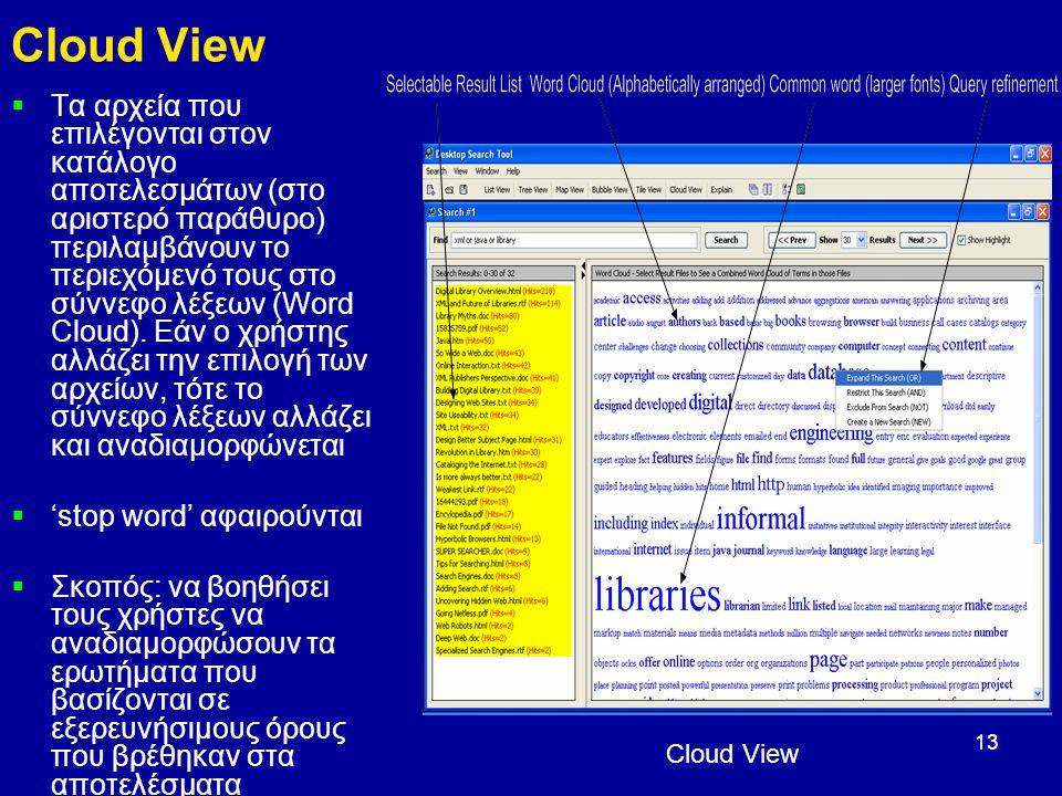 13 Cloud View  Τα αρχεία που επιλέγονται στον κατάλογο αποτελεσμάτων (στο αριστερό παράθυρο) περιλαμβάνουν το περιεχόμενό τους στο σύννεφο λέξεων (Word Cloud).