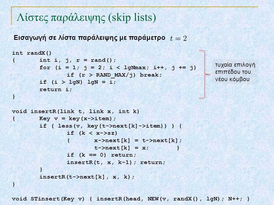 Λίστες παράλειψης (skip lists) TexPoint fonts used in EMF. Read the TexPoint manual before you delete this box.: AA A A A int randX() {int i, j, r = r