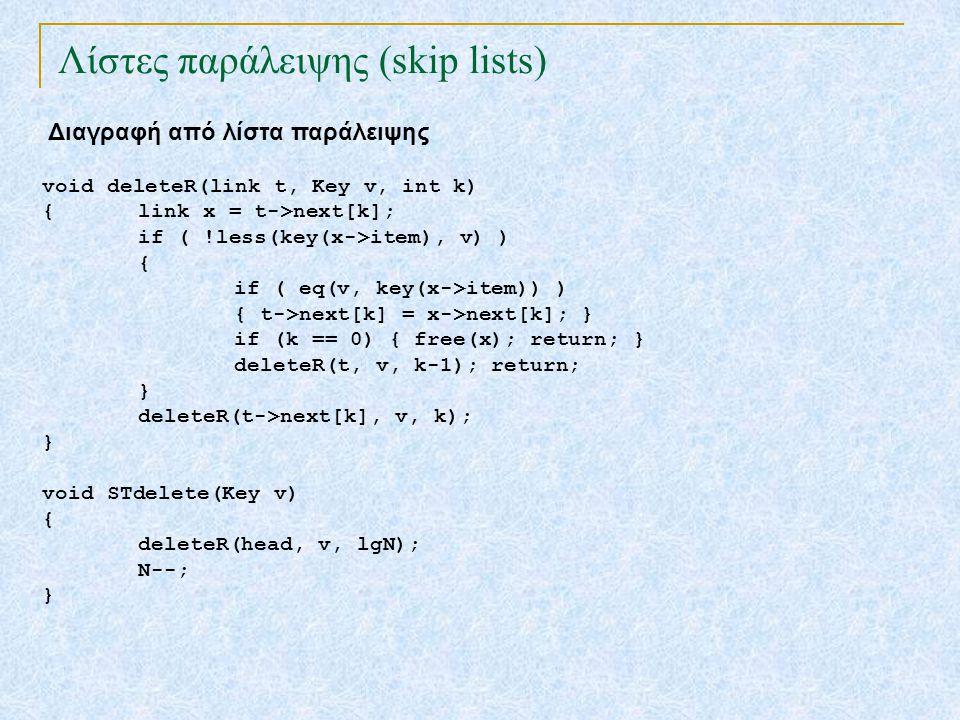 Λίστες παράλειψης (skip lists) TexPoint fonts used in EMF. Read the TexPoint manual before you delete this box.: AA A A A void deleteR(link t, Key v,