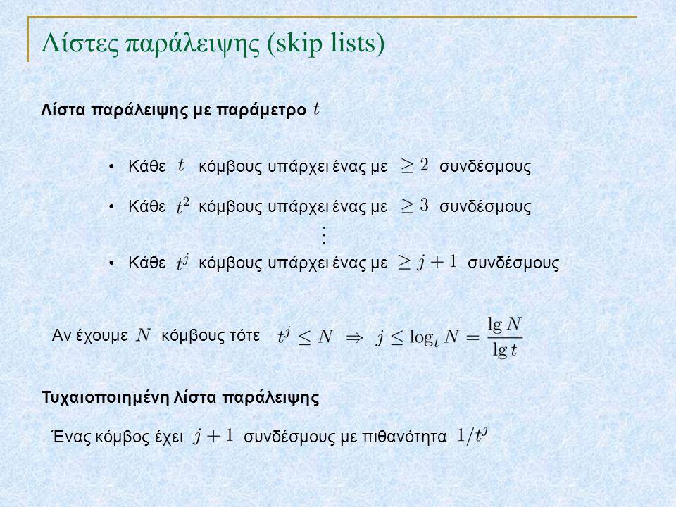 μέγιστο δυνατό επίπεδο Λίστες παράλειψης (skip lists) TexPoint fonts used in EMF.