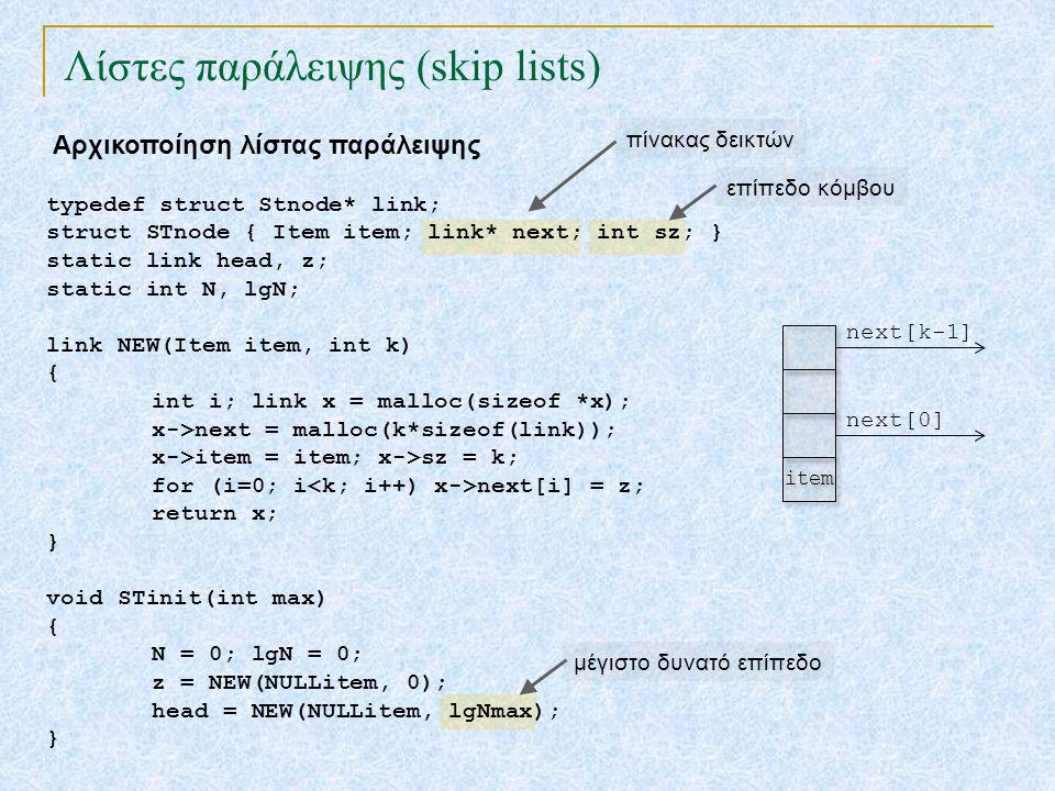 μέγιστο δυνατό επίπεδο Λίστες παράλειψης (skip lists) TexPoint fonts used in EMF. Read the TexPoint manual before you delete this box.: AA A A A typed